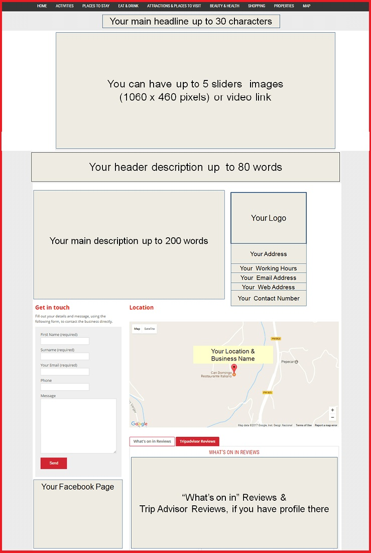 Sales Page Layout when Advertise in Aberdeen